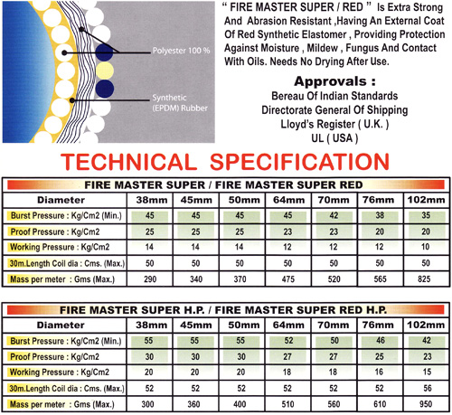 fire master super technical specification
